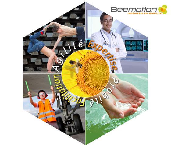 Beemotion Board valeurs